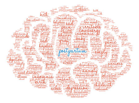 Postpartum word cloud on a white background.