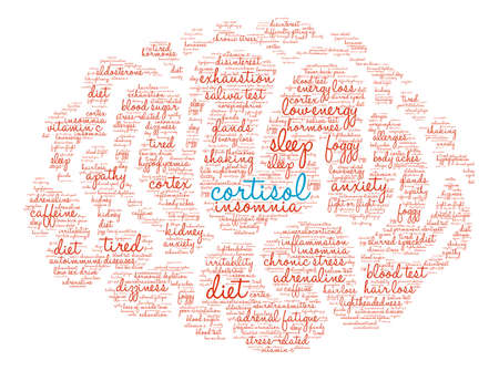 Cortisol word cloud on a white background. Foto de archivo - 118463926