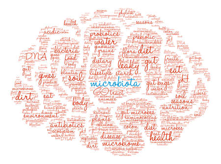 Microbiota word cloud on a white background.
