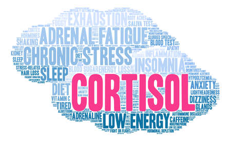 Cortisol word cloud on a white background. Stock Vector - 118463987