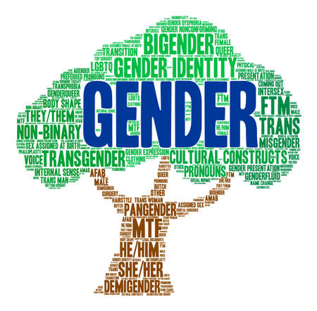 Gender word cloud on a white background. Ilustração