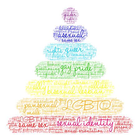 Nube de palabras de identidad sexual sobre un fondo blanco. Ilustración de vector