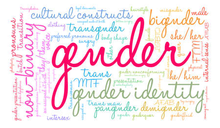 Gender word cloud on a white background. Vectores
