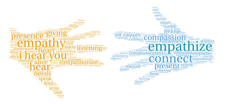 Empathize word cloud on a white background. Иллюстрация