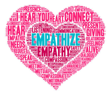Empathize word cloud on a white background.