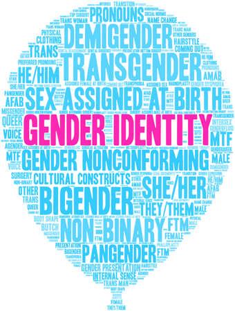 Nuage de mots d'identité de genre sur un fond blanc.