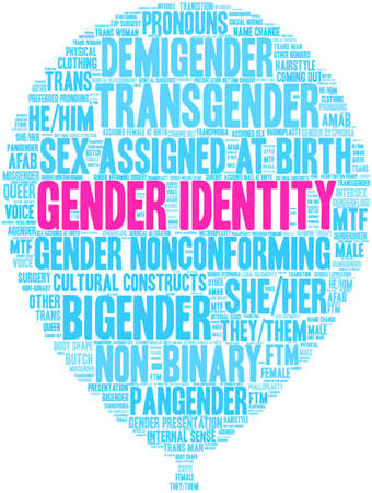 Gender Identity word cloud on a white background.