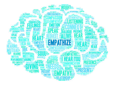 Empathize word cloud on a white background. 矢量图像