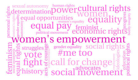Womens Empowerment word cloud on a white background.