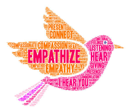 Empathisieren Sie Wortwolke auf weißem Hintergrund.