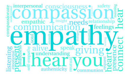 Empathy word cloud on a white background.