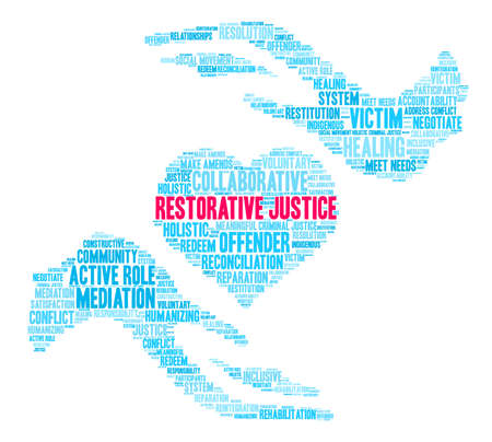 Restorative Justice word cloud on a white background.