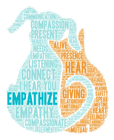 Empathize word cloud on a white background. Vetores