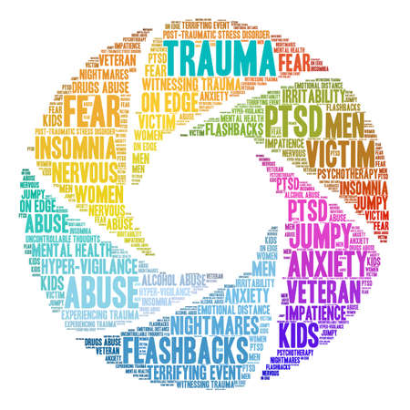 Trauma word cloud on a white background.