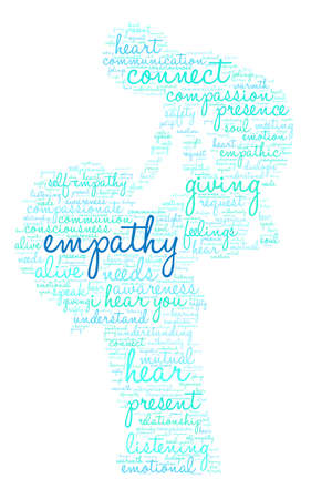 Empathy word cloud on a white background. 向量圖像
