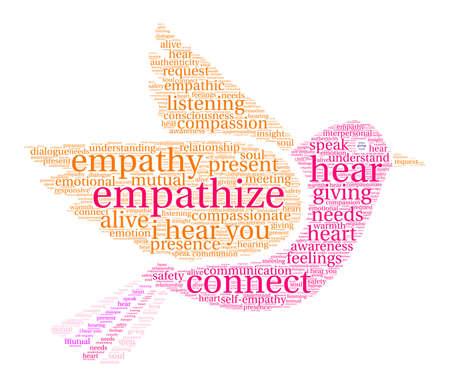 Empathize word cloud on a white background. Çizim