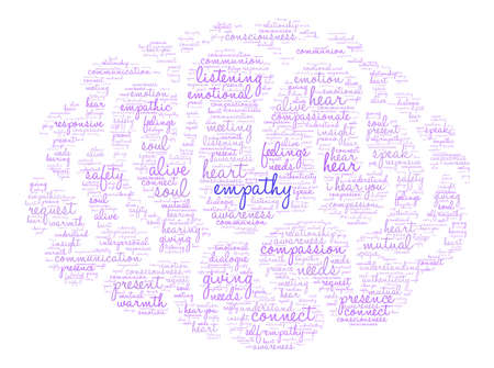 Empathy word cloud on a white background. 免版税图像 - 119155063