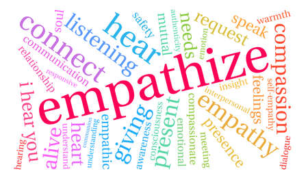 Empathize word cloud on a white background. Illustration