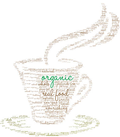 Organic word cloud on a white background.