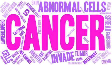 Cancer word cloud on a white background.  Stock Illustratie