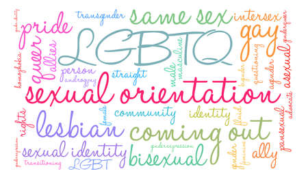 Sexual Orientation word cloud on a white background.