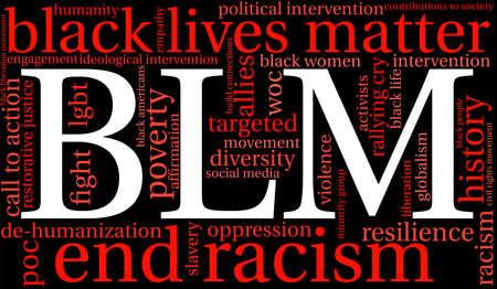 Nube de palabras de BLM Black Lives Matter sobre un fondo negro.