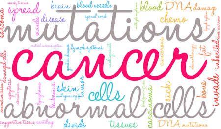 Cancer word cloud on a white background.  Çizim