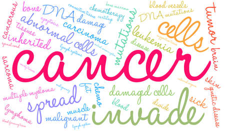 Cancer word cloud on a white background.  Ilustração