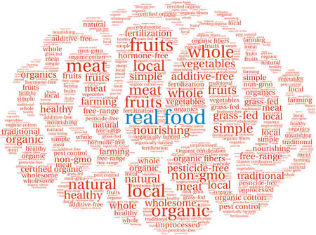 Real Food  word cloud on a white background.