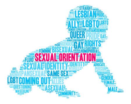 Nube di parola di orientamento sessuale su sfondo bianco.