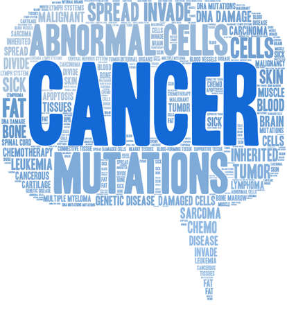 Cancer word cloud on a white background.  Иллюстрация