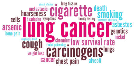 Lung Cancer word cloud on a white background.