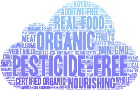 Pesticide Free word cloud on a white background.