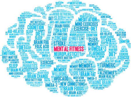 Mental Fitness Brain word cloud on a white background.  Çizim