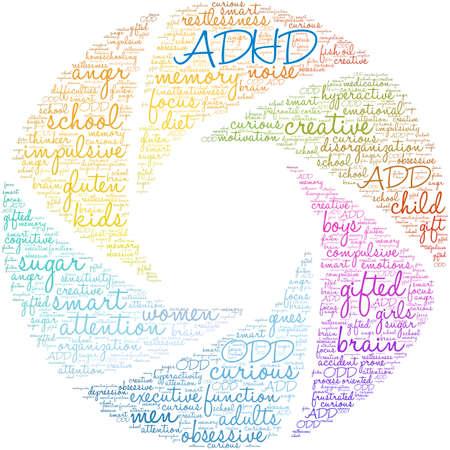 ADHD Brain word cloud on a white background.