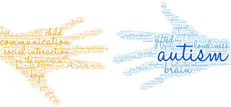 Autism word cloud on a white background.