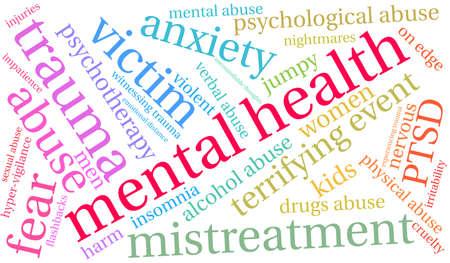 Nube de palabras de salud mental sobre un fondo blanco.