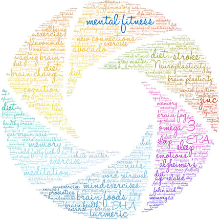 Mental Fitness Brain word cloud on a white background.  Ilustrace