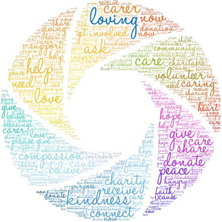 Loving word cloud on a white background.