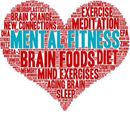 Mental Fitness Brain word cloud on a white background.  Illustration