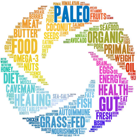 Paleo Brain word cloud on a white background.
