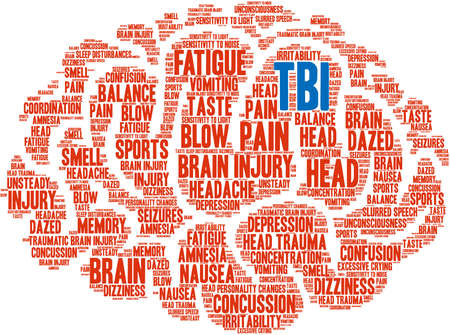 TBI word cloud on a white background.