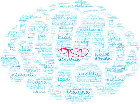 PTSD Brain Word Cloud on a white background.