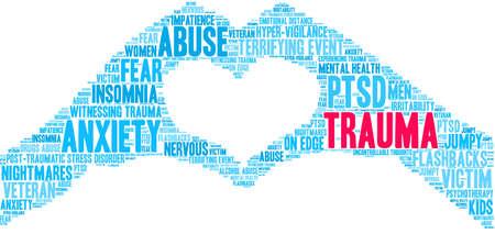 Trauma Brain word cloud on a white background.