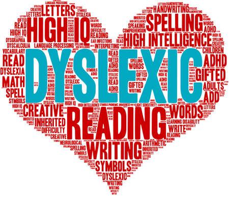 Nuage de mot cerveau dyslexique sur fond blanc.