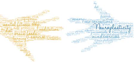 Neuroplasticity Brain word cloud on a white background.  Ilustracja