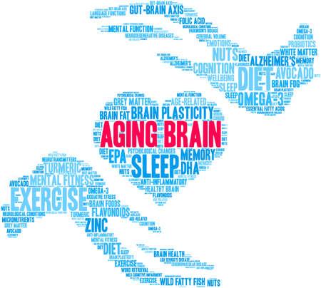 Nube de palabras de envejecimiento cerebral sobre un fondo blanco.
