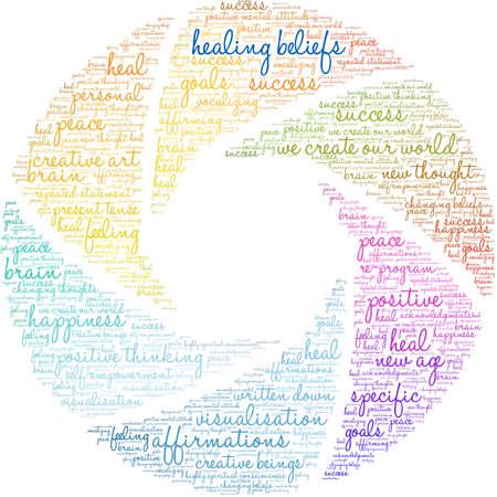 Healing Beliefs Brain word cloud on a white background.