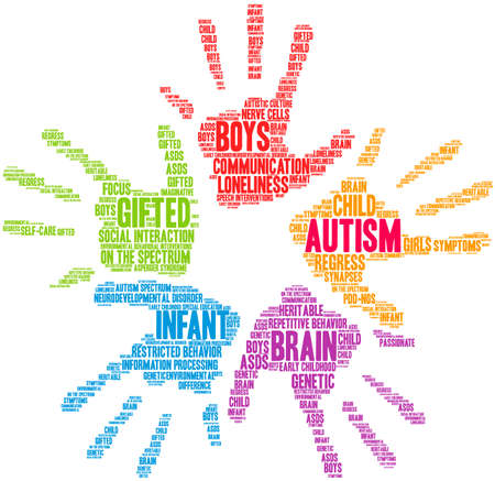 Autism Brain word cloud on a white background. 矢量图片