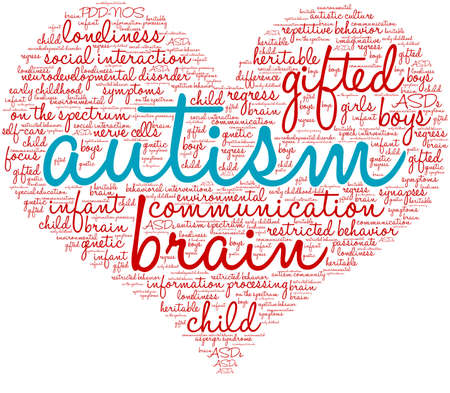 Autism Brain word cloud on a white background.